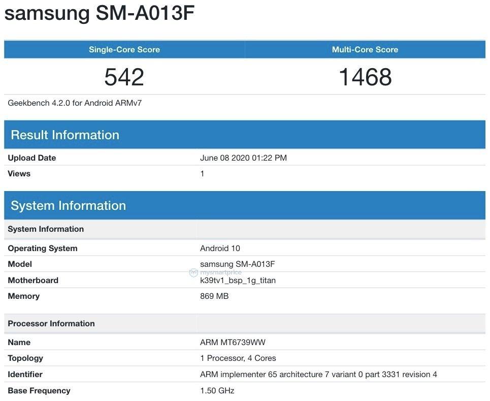 Характеристики Samsung Galaxy A01e