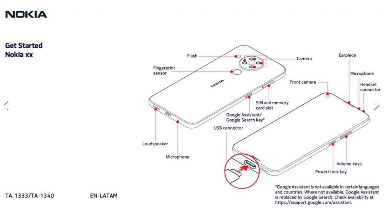 Внешний вид Nokia 5.4
